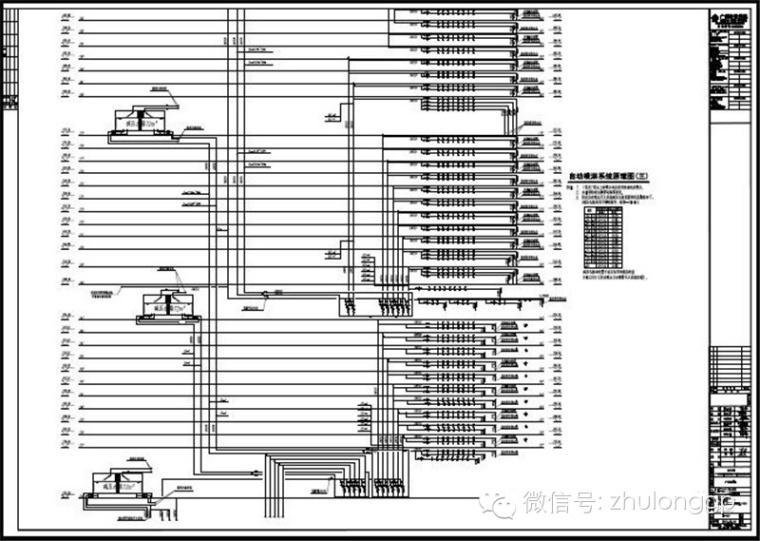 超高建筑消防给水系统及灭火设备设计实例分析_12