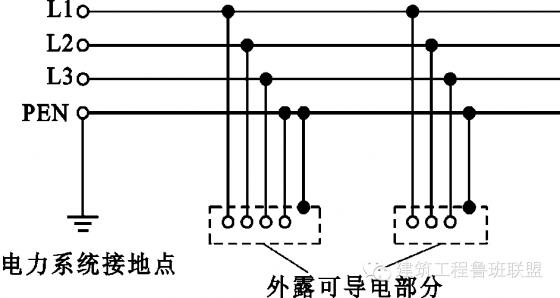 [弘毅|讲堂]捋一捋建筑强电系统_66