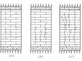砌体结构设计规范理解与应用(GB50003-2011)
