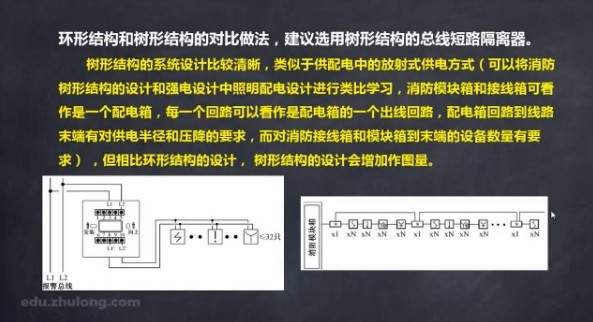 火灾自动报警系统设计规范和住宅电气机房规范详解