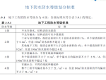 【全国】防水工程施工质控制标准(共64页)