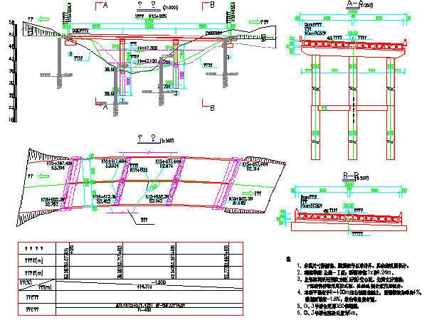 一级公路3x20预应力(后张)空心板桥图纸66张CAD附15份计算表(C50混凝土)