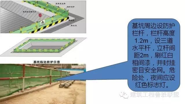图文解读建筑工程各专业施工细部节点优秀做法_134