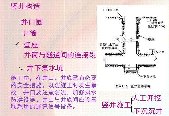 超全面隧道施工方法及施工工艺技术讲义841页PPT(附图丰富)_18