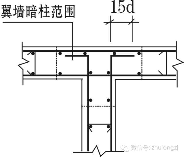 剪力墙钢筋工程量计算,钢筋算量最复杂构件,这个必须会!_21