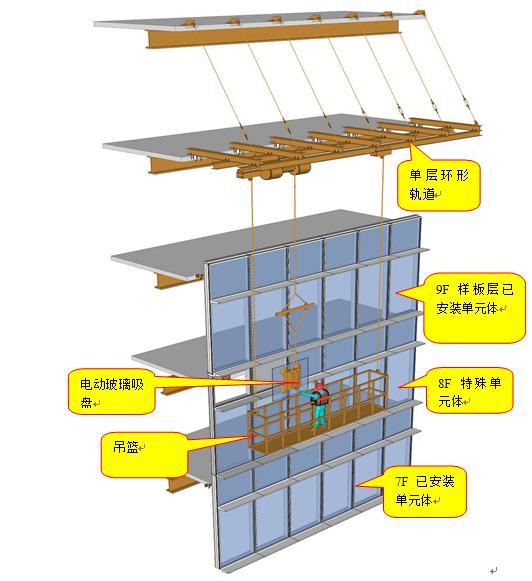 广州某商业建筑幕墙工程总体施工方案(177页)_2