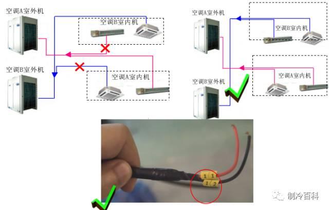 多联机系统设计及安装必备!_25