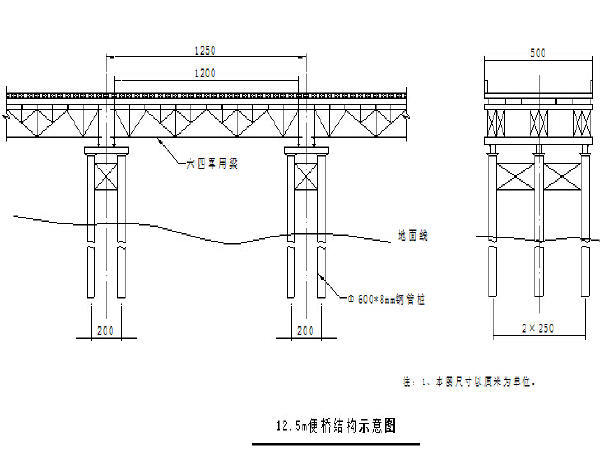 新建铁路站前工程实施性施工组织设计301页(高墩桥T梁悬灌梁桥,大管棚不良地质隧道)