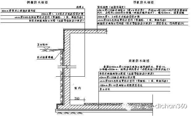 万科(全套)防水抗渗体系标准(三)