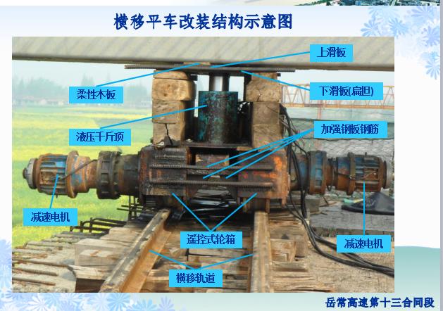 [葛洲坝]特大型装配式桥梁运梁及桥面施工技术(共42页图片