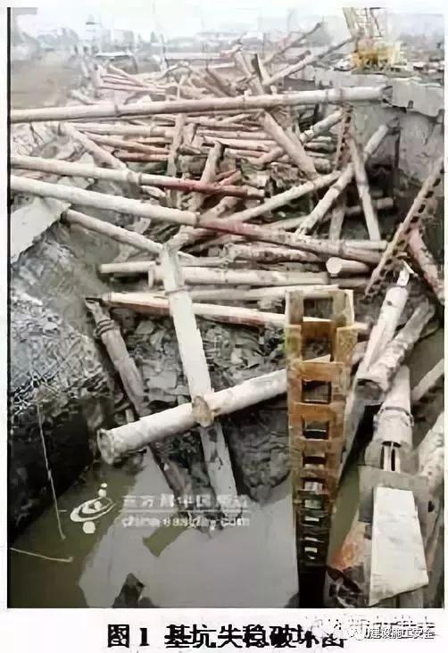 9种基坑坍塌案例分析
