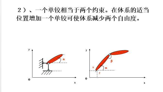 结构力学自由度计算_5