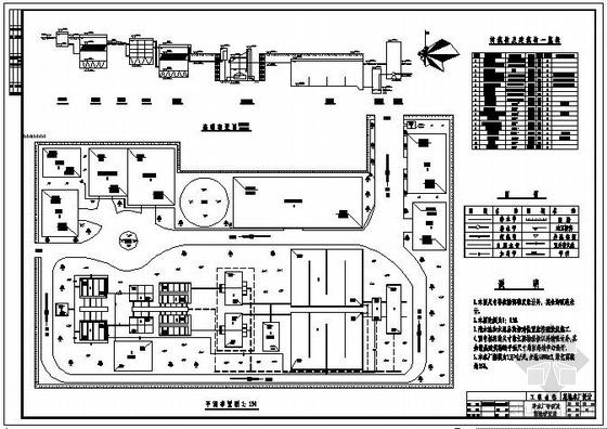 净水厂平面及高程布置设计图纸