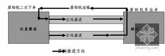 盾构推进方案