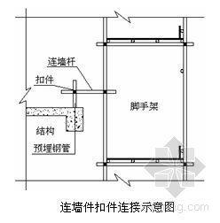 福建省某高层住宅外脚手架施工方案