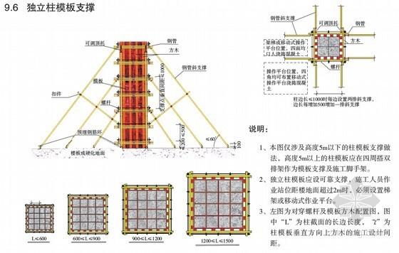 标杆集团建筑工程安全文明管理可视化体系标准图集(150余页 图文并茂)