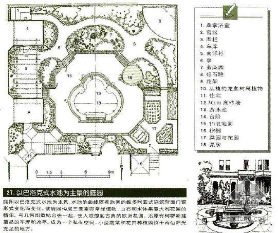 以巴洛克水池为主景的庭院景观设计图