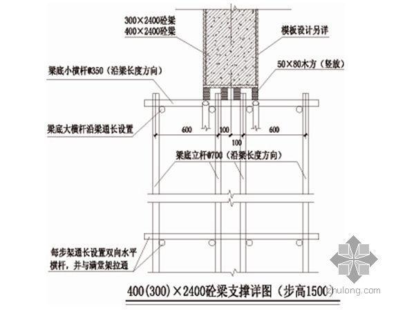 合肥某法院综合楼中庭构架层混凝土浇筑模板支撑系统施工方案
