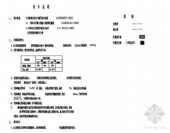 天津某健身会馆VRV设计图