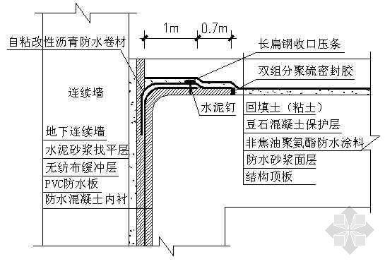 柔性防水板与防水涂料搭接处施工方法示意图