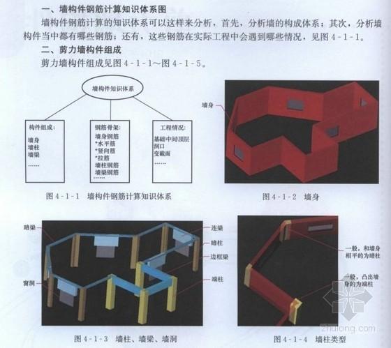 [附图]剪力墙构件钢筋计算实例解析(G101平法钢筋计算精讲 41页)