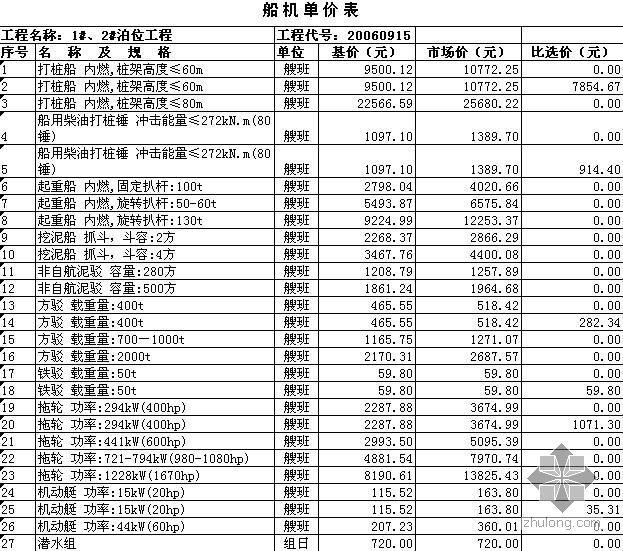 某厂区专用码头工程预算书(含单价分析)