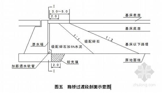 设计院铁路路基工程施工工艺