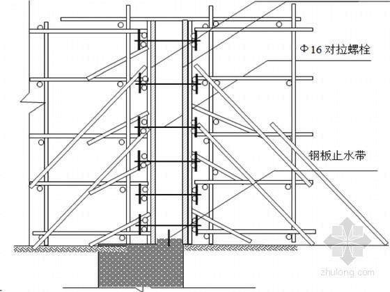节水灌溉施工组织设计