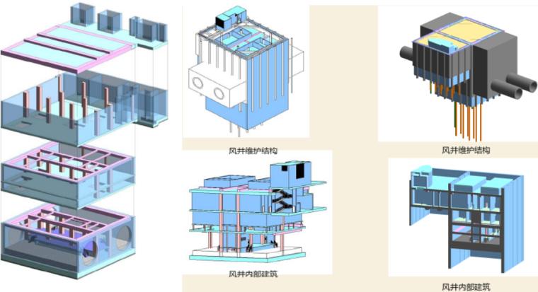 建筑工程BIM技术研究与成果应用汇报讲义(附图较多)_6