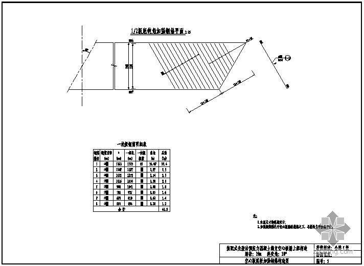 装配式先张法预应力混凝土简支空心板桥上部构造通用图(跨径20m、公路-Ⅰ级、1.25m板宽)