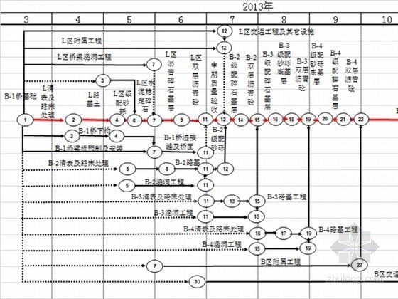 [国外]市政道路修复工程实施性施工组织设计112页(附CAD图)