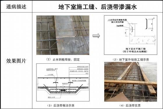 建筑工程渗漏通病防治实例分析讲义