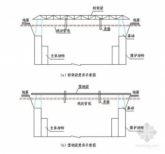 [广东]地铁深基坑开挖监测及周边建筑物保护施工方案