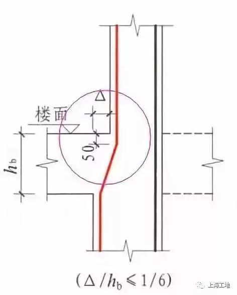 300条钢筋工程核心技术问题整理,附详细答案!_5