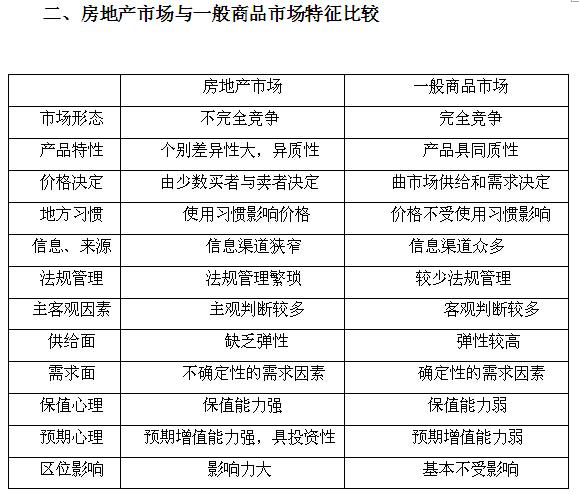 房地产营销人员培训手册(103页)