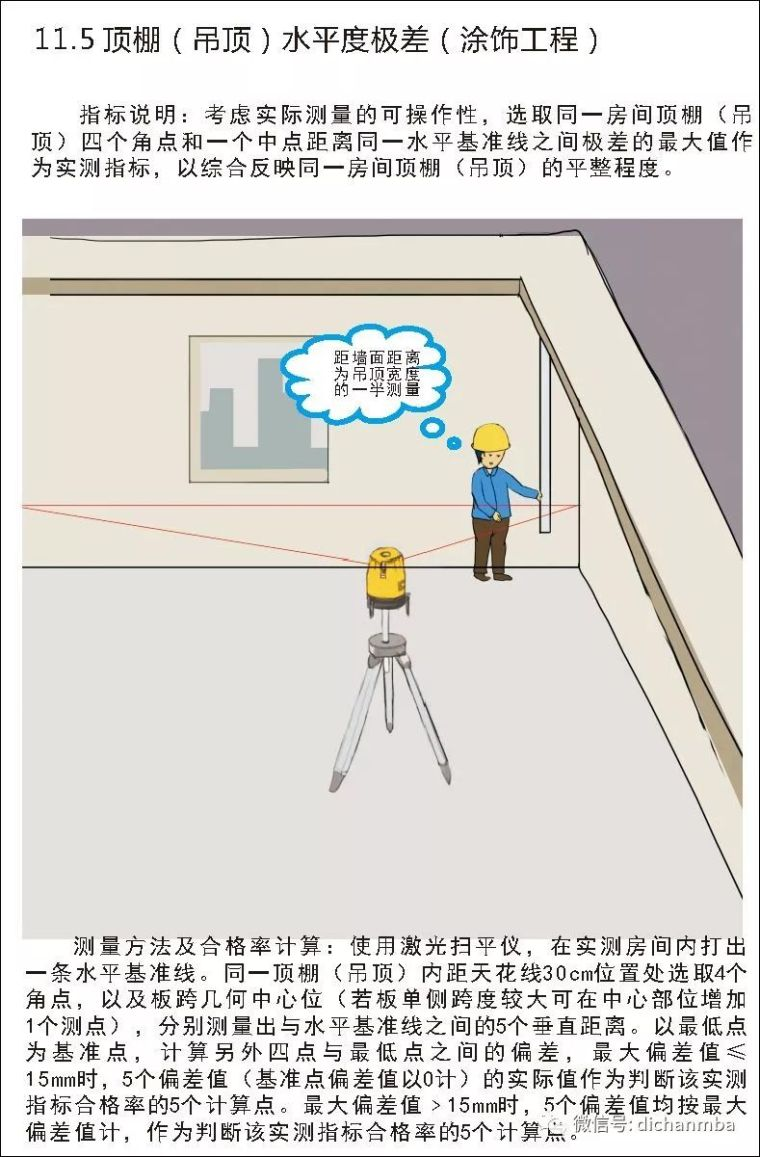 详解在建工程实测实量可视化体系(全套),完美!!!!_95