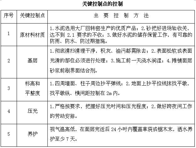 [陕西]酒店室内装饰工程施工组织设计(150页)_6