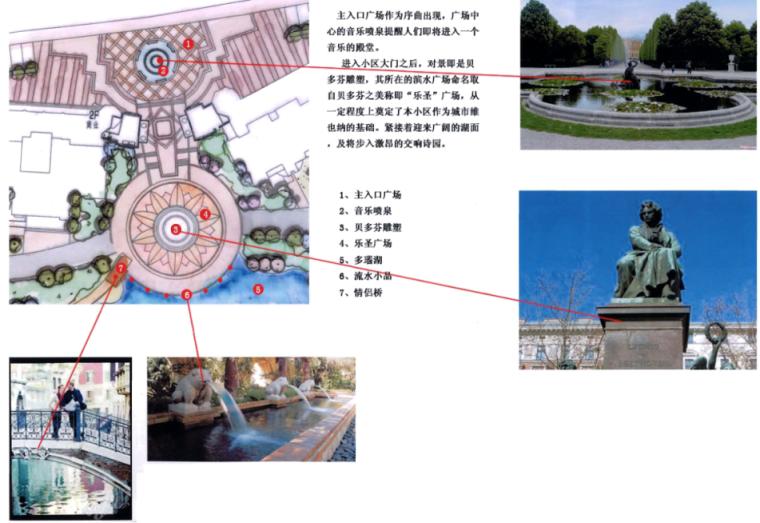 城市维也纳居住区景观规划设计方案