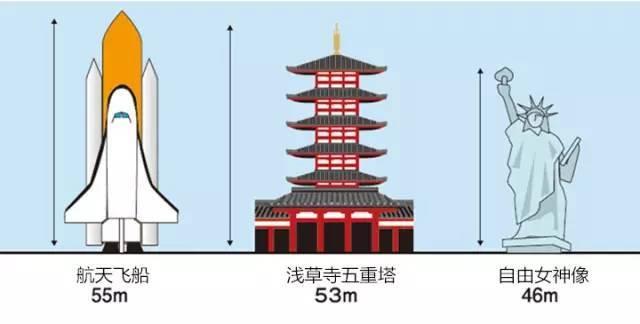 """日本""""地下神殿""""为何红遍网络?说说日本的排水系统!_9"""