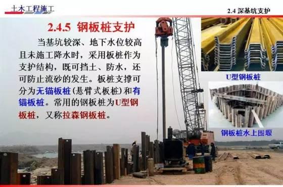 基坑的支护、降水工程与边坡支护施工技术图解_22
