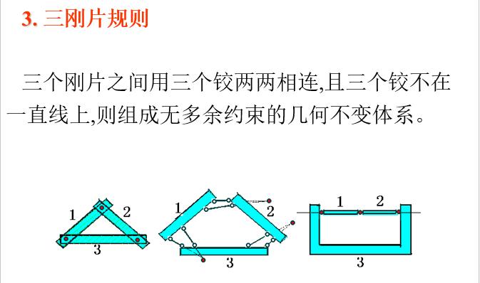 结构力学自由度计算_19