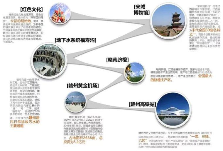 赣州市保税区B-12-4地块产业园规划建筑方案出炉