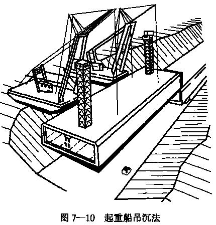 隧道之七沉管隧道施工(PPT,123页)-起重船吊沉法