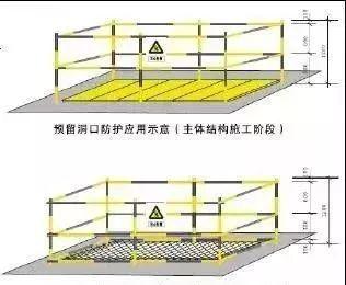 临边洞口防护标准化_12