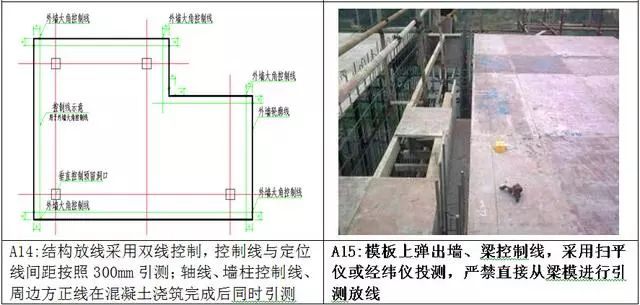 万科测量放线施工标准化做法图册,精细到每一步!_10