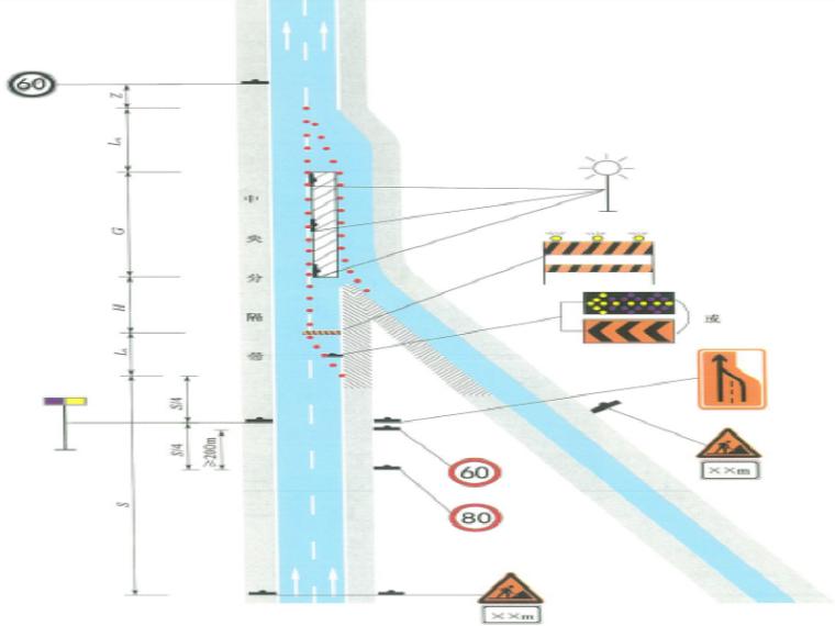 绕城高速路面养护专项工程安全保通方案