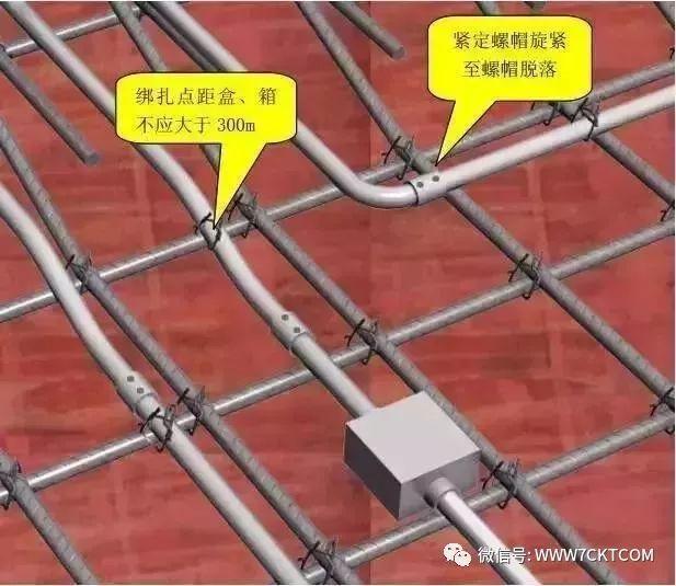 建筑电气设计|预留预埋及管道安装施工质量标准化做法!_9