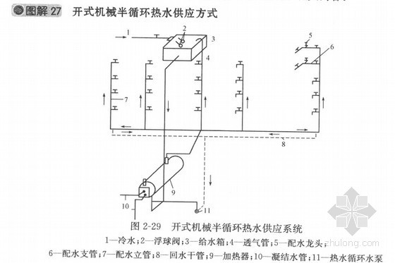 [预算入门]热水供应系统施工图识图精讲(图文并茂)