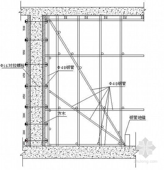 [湖北]酒店工程模板施工方案(计算书)