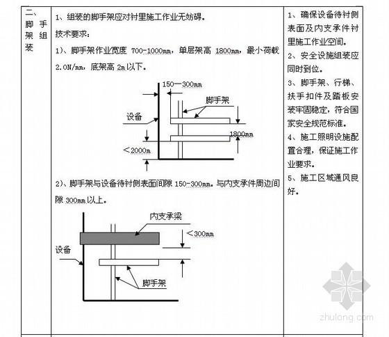 烟气脱硫工程玻璃鳞片防腐施工方案